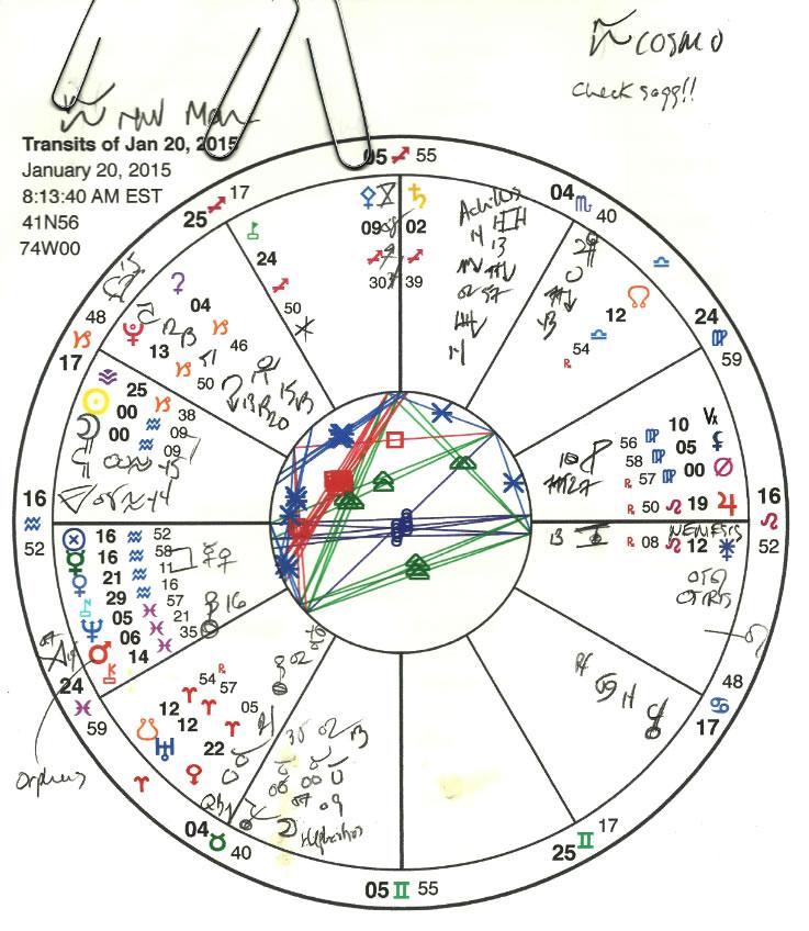 Aquarius chart.