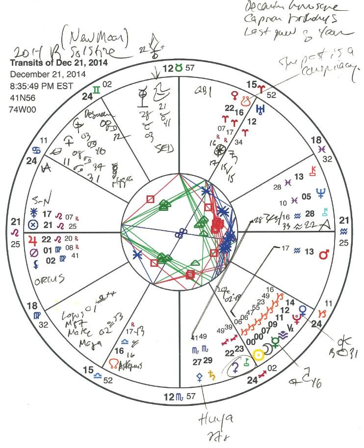 Capricorn chart.