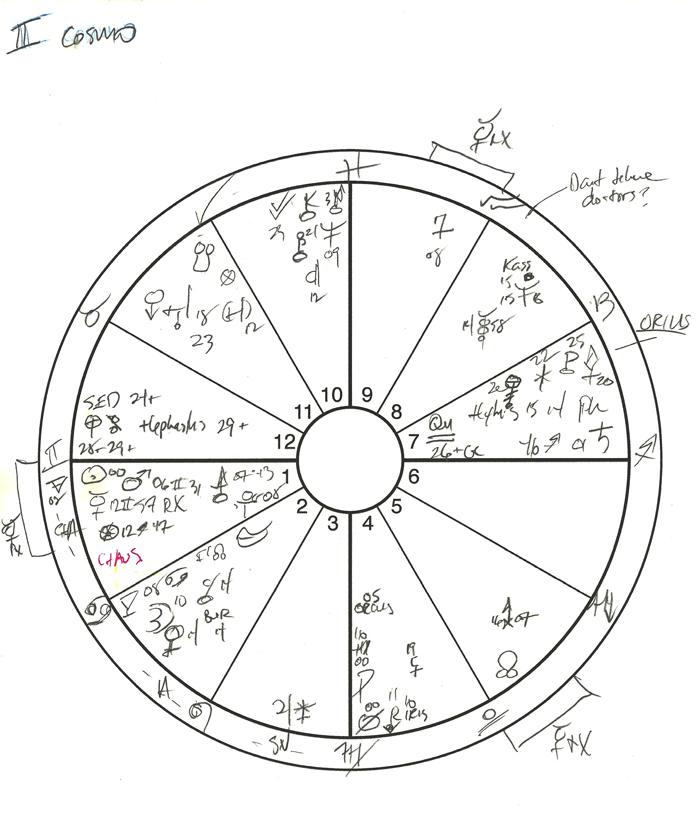Gemini sketch.