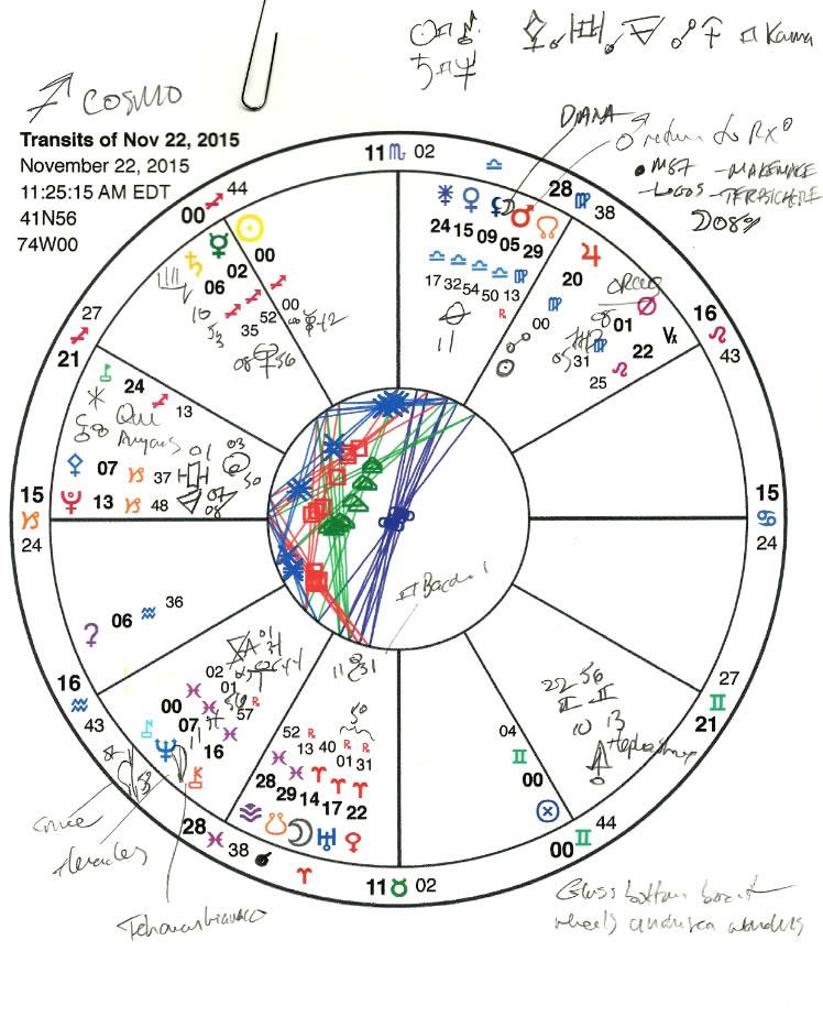 Sagittarius chart.
