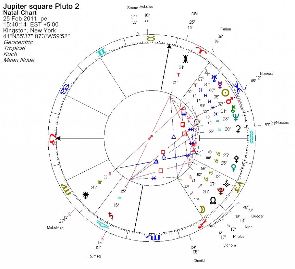 Jupiter square Pluto - 2