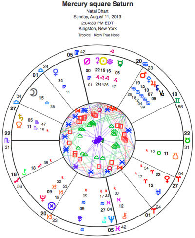 Getting Serious Mercury Square Saturn Astrology And Horoscopes By Eric Francis