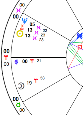 The Sun and Chiron conjunct in Pisces, eight degrees past Neptune. Asteroid Juno ingressed Aries yesterday, where the Moon is traveling through today (suggesting you watch your temper and impulsiveness in reaction to the Sun and Chiron square the Great Attractor, not shown in Sagittarius).