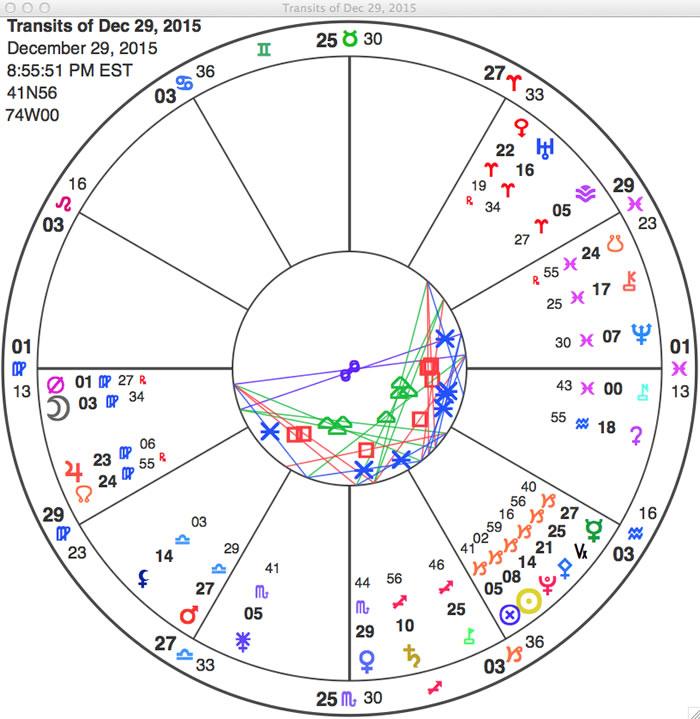 pisces-chart