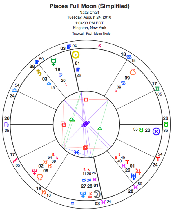 Pisces Full Moon Charts Astrology And Horoscopes By Eric Francis