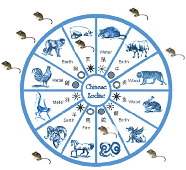 animal libra chinese horoscope