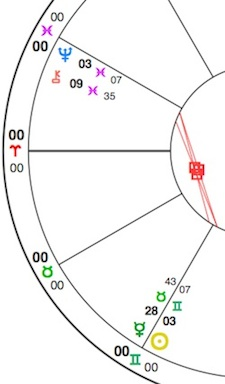 Simplified chart section showing the Gemini Sun (yellow circle) square Neptune in Pisces (blue trident). Mercury (green glyph with horns) is also moving in to square Neptune. Both Sun and Mercury are also applying to square Chiron (orange key): the inner tension to align with your integrity will find healing through honest words and actions.