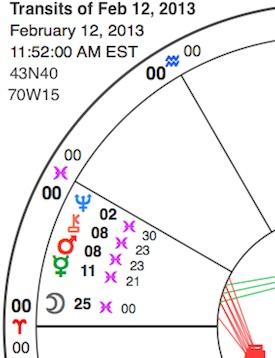 Creative Warrior Spirit Rising: Mercury-Mars-Chiron in
