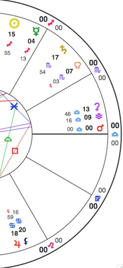 Simplified chart section for the moment Mars ingresses Libra. Also shown (from top): Sun in Sagittarius conjunct Great Attractor (not shown); Mercury; Saturn and North Node in Scorpio; asteroids Ceres and Vesta in Libra with Mars; Black Moon Lilith and Jupiter (which is trine Saturn) in Cancer. View glyph key here