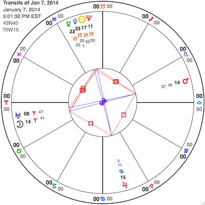 Mercury Conjunct Venus Remember Your Mindfulness Astrology And