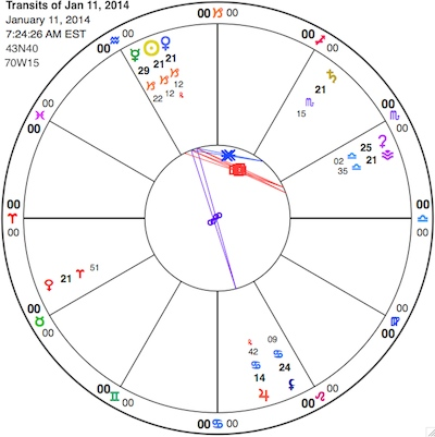 Venus conjunct the Sun: Shining a light on our values – Astrology