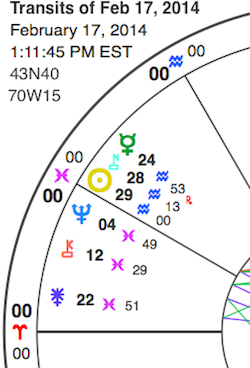 Simplified chart section for the Sun in the last degree of Aquarius. Shown, from top: Mercury, Nessus and the Sun in Aquarius; Neptune, Chiron and Juno in Aquarius.
