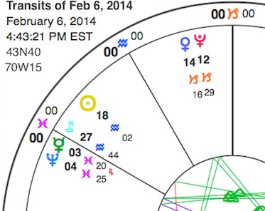 Simplified chart section for Mercury's station retrograde Thursday. Shown L-R: Neptune and Mercury in Pisces, Nessus and the Sun in Aquarius, Venus and Pluto in Capricorn. View glyph key here.