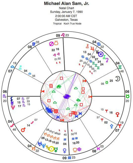 Natal chart of Michael Alan Sam. This is a proposed rectification by Eric Francis (corrected birth time) based on documented knowledge of his birthdate and place.