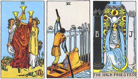 Three of Cups, Six of Swords, The High Priestess -- RWS Tarot deck.