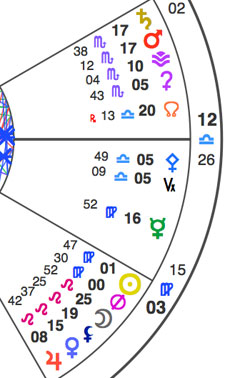 Planetary positions the moment I am finishing this post. Mars Saturn is way up top. the Sun, waiting for the New Moon, is the yellow disk.