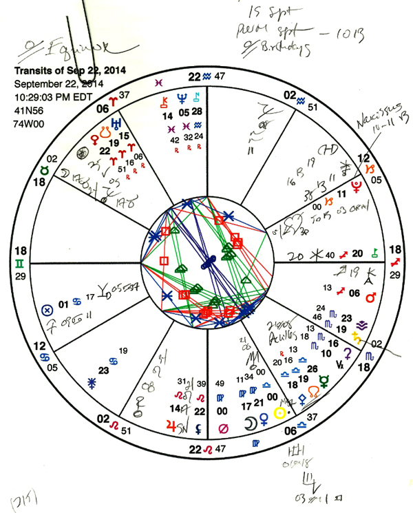 Chart for the Libra equinox, attached to its supporting lists of minor planets (not shown, you just get the paper clip).