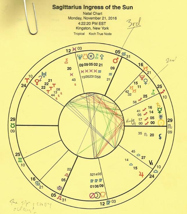 sagittarius-vq